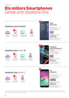 Ofertas de Vodafone, Abril
