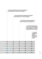 Ofertas de Banco Sabadell, Cómo construir cada día el futuro