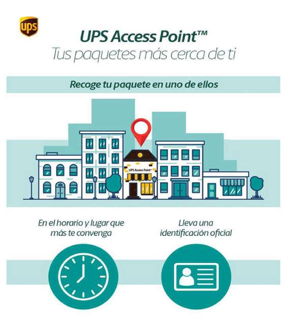Ofertas de UPS, UPS