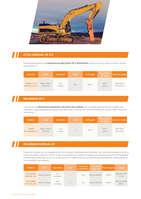 Ofertas de Repsol, Catálogo de Grasas Lubricantes de alto rendimiento