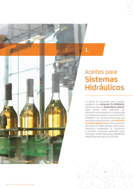 Ofertas de Repsol, Catálogo de Lubricantes Food Grade